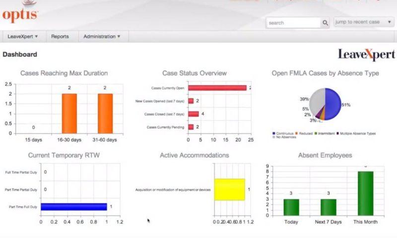 Volare Systems - Optis LeaveXpert