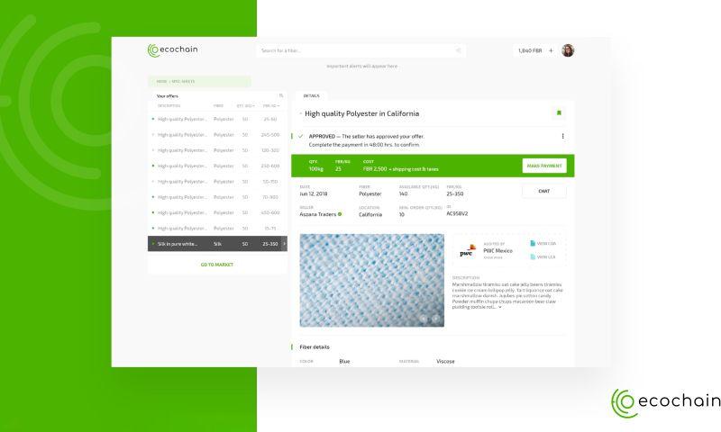 Codezeros - Blockchain-based fiber exchange platform for international markets