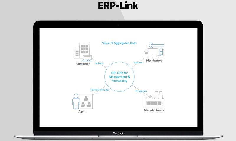 Cuspy Software - ERP Link - Salesforce integration with other CRMs