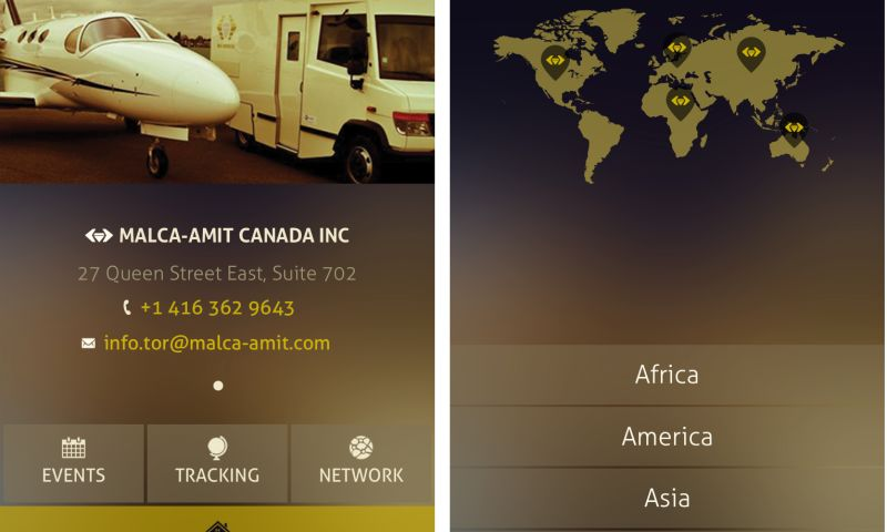 FATbit Technologies - Malca-Amit
