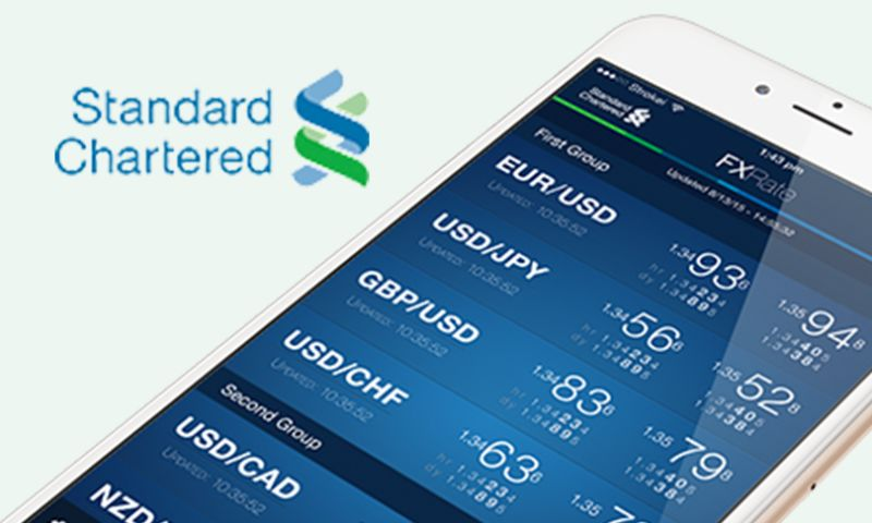 Folio3 - Standard Chartered - Suite of Productivity Apps