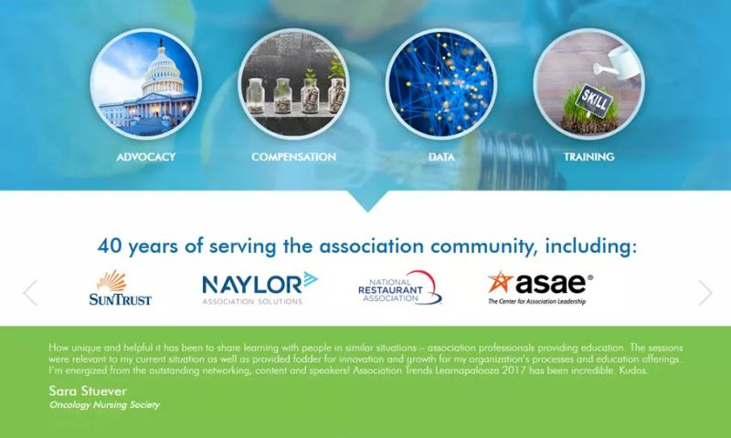 Ace Infoway - Industry Leading resources & website for Associations in the US