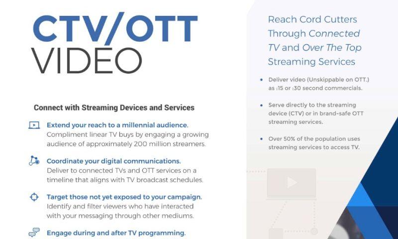 Q1Media, Inc. - Premium CTV/OTT Video