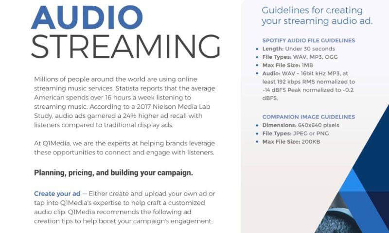 Q1Media, Inc. - Q1Media Audio Streaming with Spotify