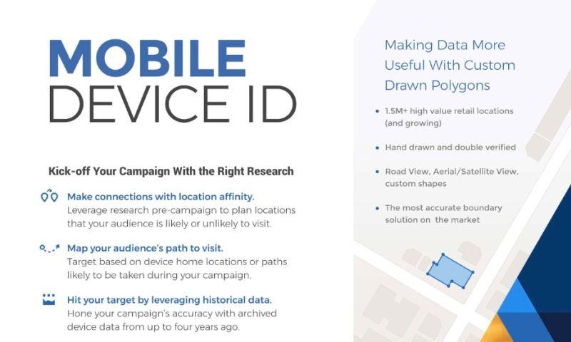 Q1Media, Inc. - Device ID Targeting