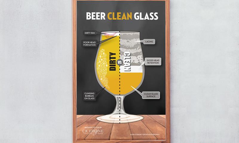 FRW Studios - Cicerone Dirty Glass Poster