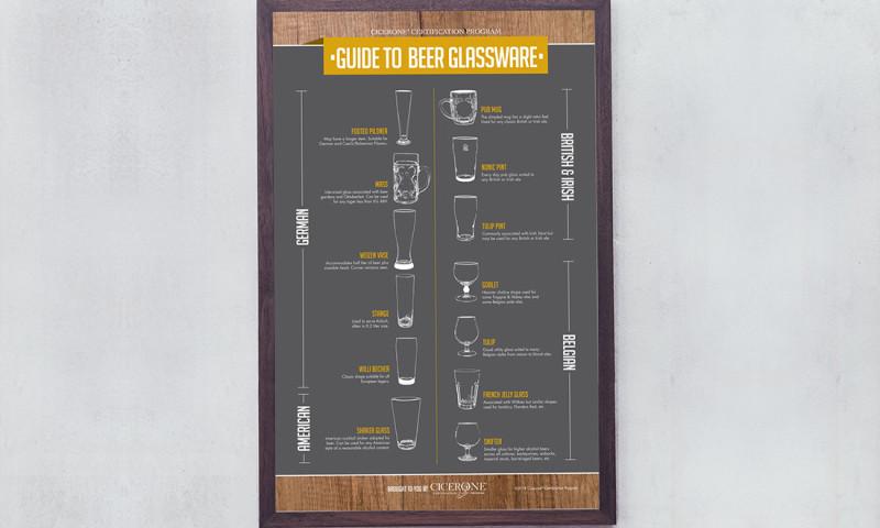 FRW Studios - Glassware Poster