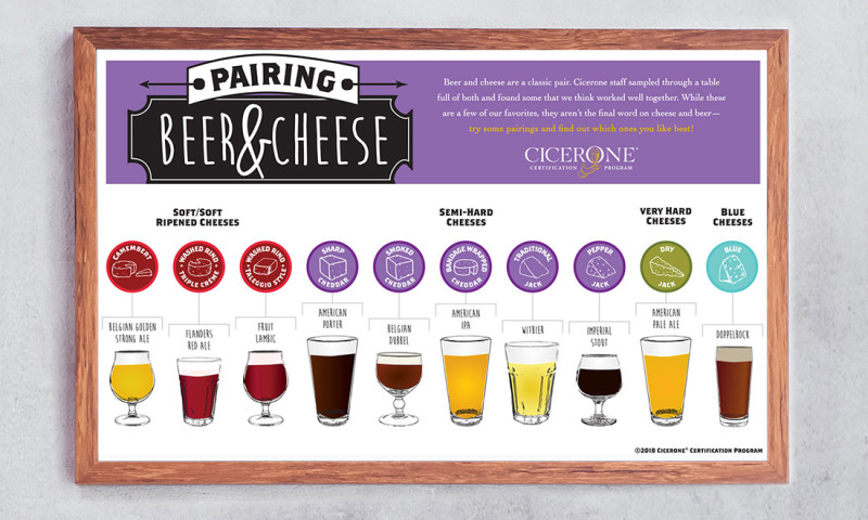 FRW Studios - Beer & Cheese Pairing Poster