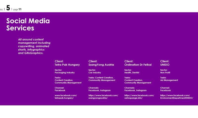The MAJORDESIGN Creative Agency - Social Media Content Management