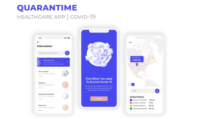 2muchcoffee - Quarantime - Healthcare App | COVID-19