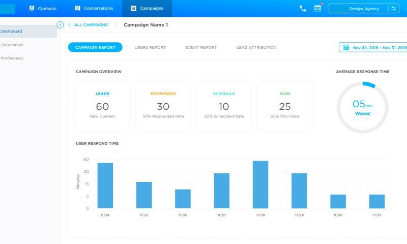 Enlab Software - Custom Marketing Automation Platform