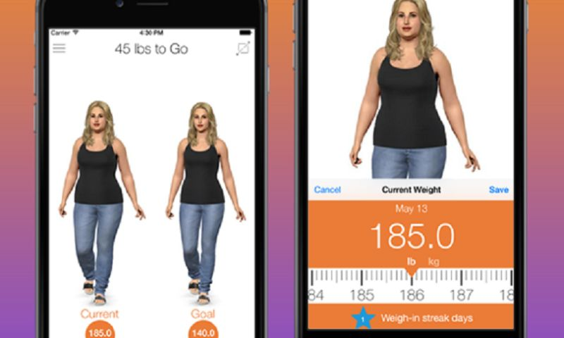 Softuvo Solutions - Model My Diet