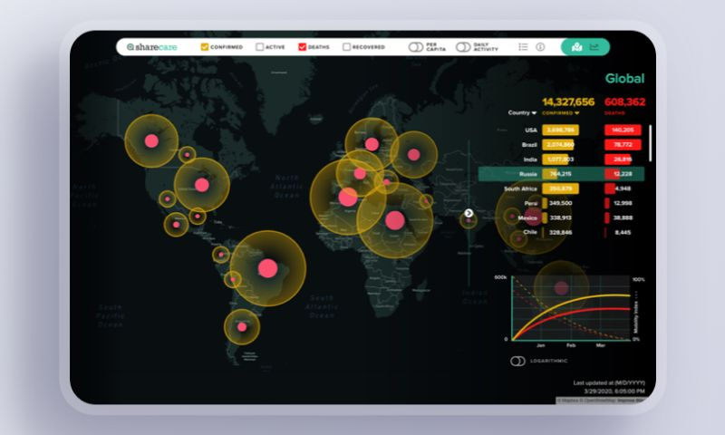 Very Big Things - Sharecare COVID-19 Map