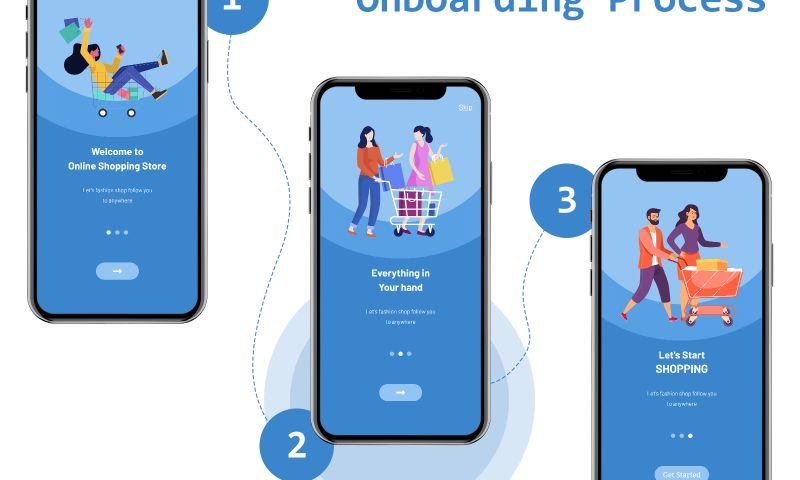 The One Technologies - Online Shopping Application