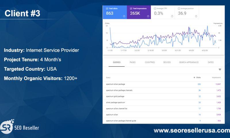 SEO Reseller - ISP provider