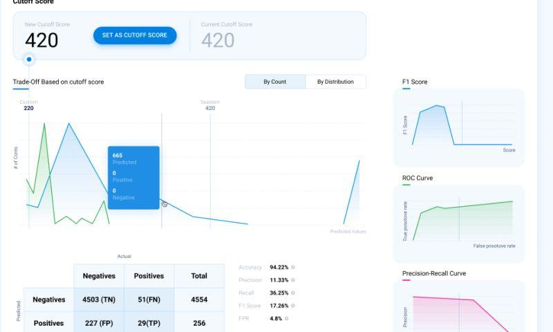 Itexus - AI-based Financial Data Management Platform
