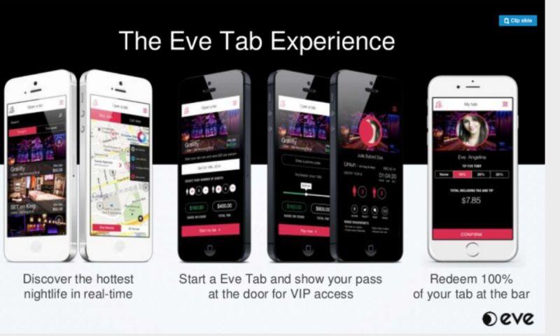 datarockets - Evetab - App for nightclubs in Toronto