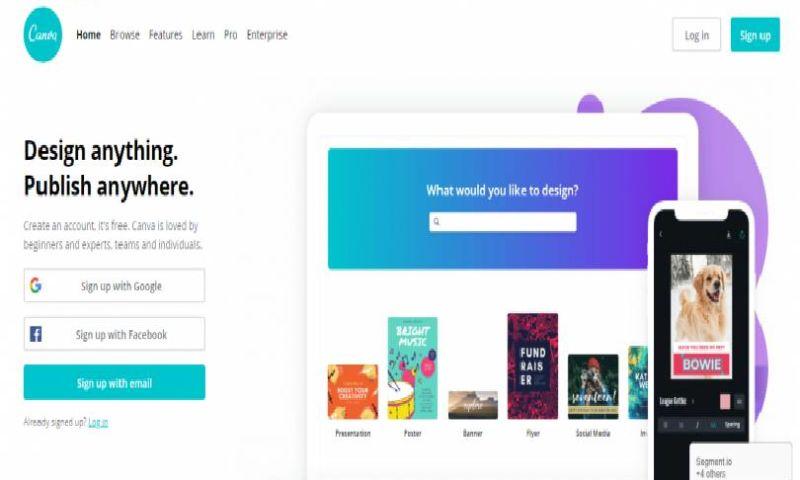 Incrementors Web Solutions - Canva SEO Campaign