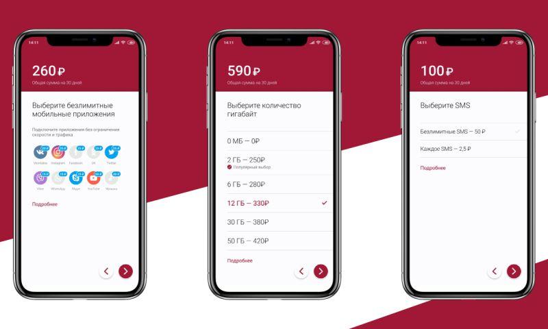 VironIT - Mobile operator application