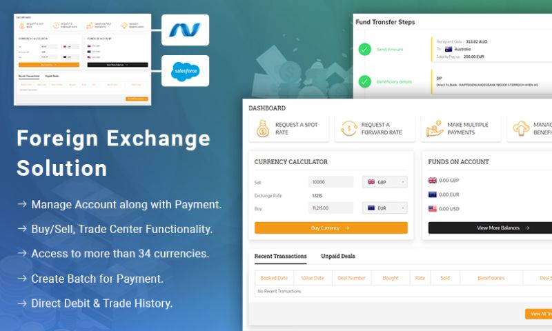 Tatvasoft - Foreign Exchange Solution