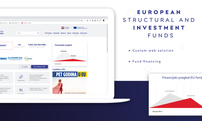 Factory - European Structural and Investment Funds