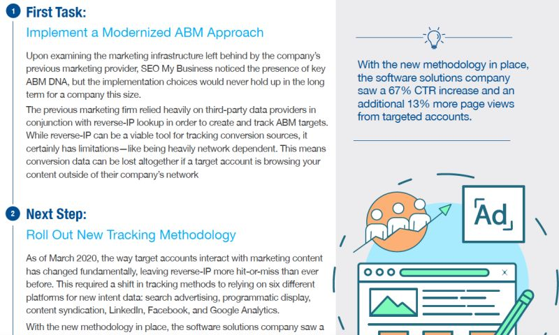 The ABM Agency - SaaS Account Based Marketing Case Study