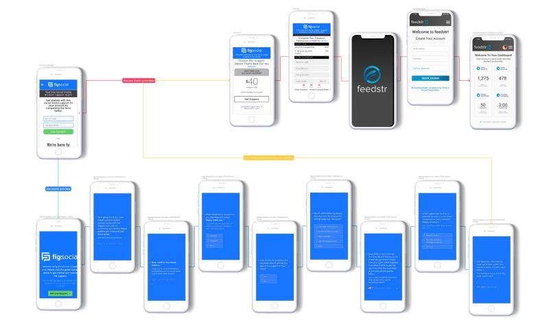 Apex Current - fig social - Technology, Logic, A.I. & Automation Build, Design, etc.