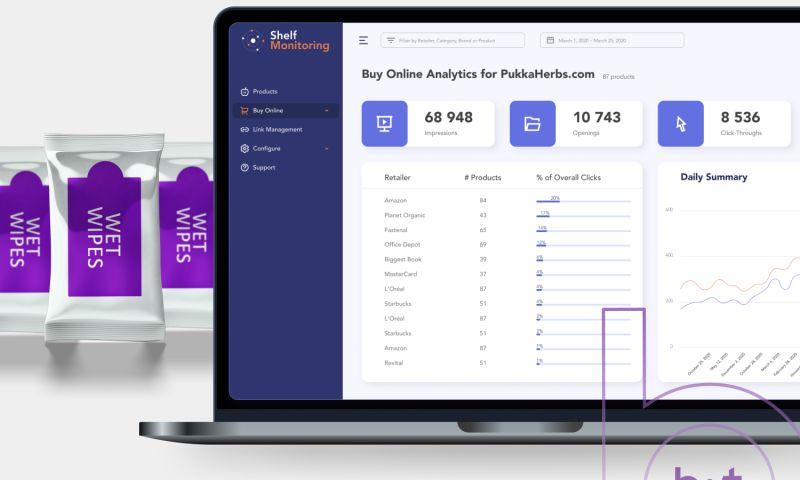 GroupBWT - RETAIL| Shelf Monitoring System Development