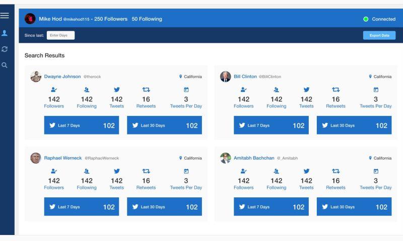 Vibhuti Technologies - Twitter Based App