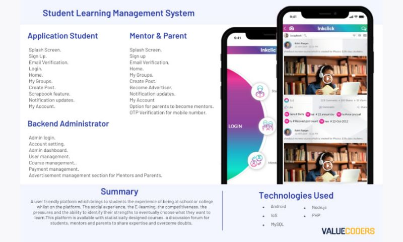 ValueCoders - STUDENT LEARNING MANAGEMENT SYSTEM