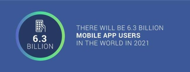 How to come up with an app idea: the projected number of mobile users in 2021