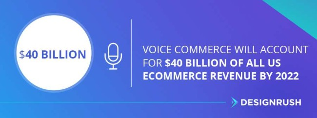 Stat: Voice commerce will account for $40 billion of all US eCommerce revenue by 2022