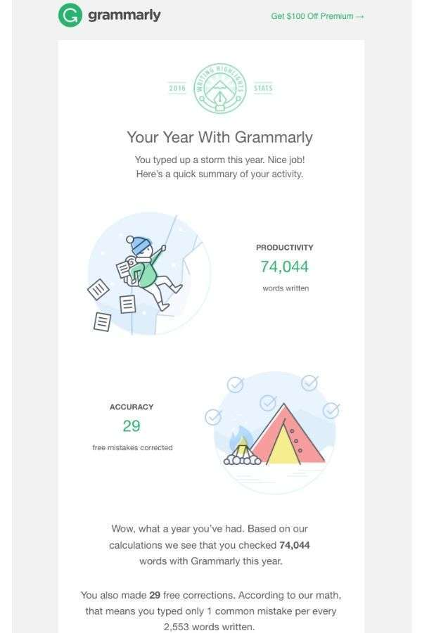 upselling email campaigns: Grammarly