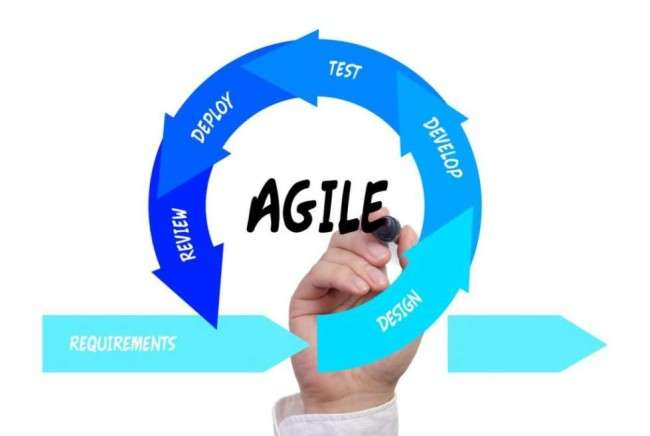 Agile software development sprint process