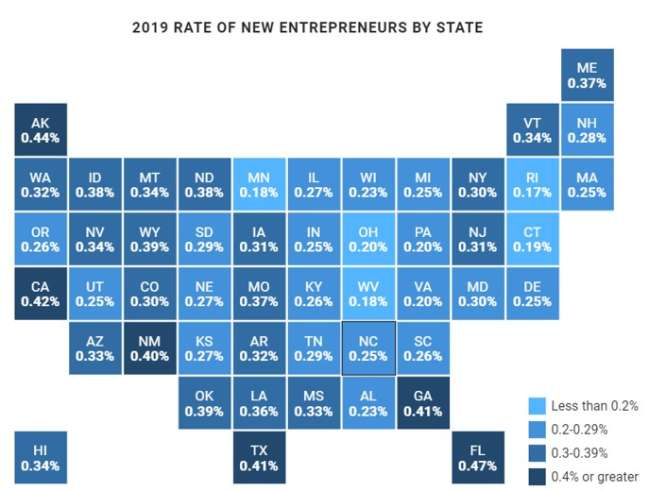 Rate of new entrepreneurs by state