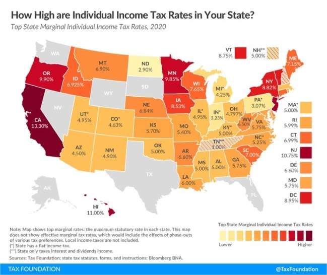 digital agencies in Houston: individual income rates by state