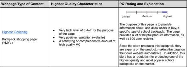 Page quality characteristics