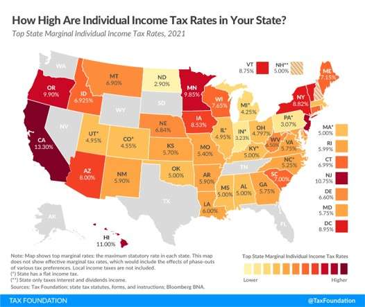 web design companies in Florida: the individual income tax rates by state