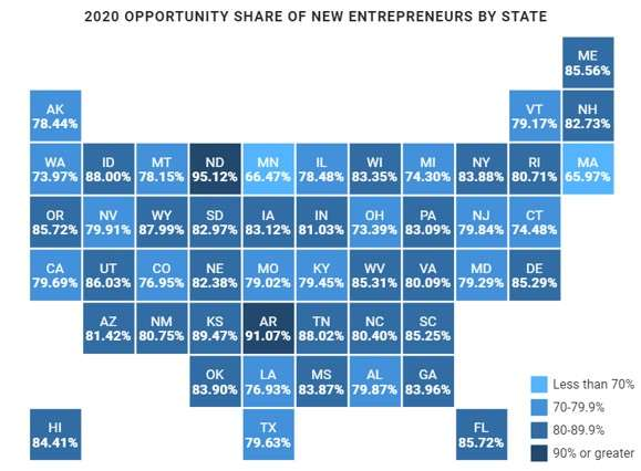web design companies in Florida: share of new entrepreneurs by state