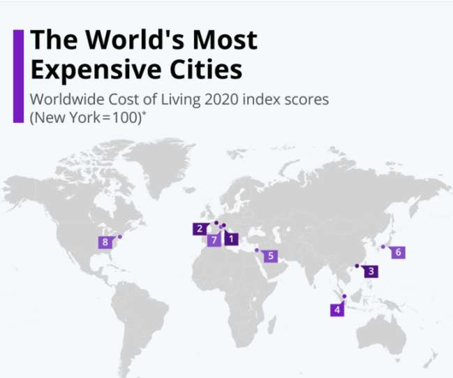 Web development companies in New York: World's most expensive cities report by Statista