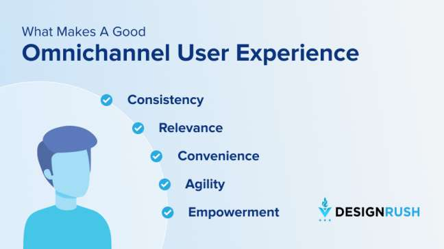 What Makes A Good Omnichannel User Experience?