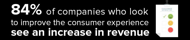 IT Firms Imrpove Consumer Experience And Increase Revenue