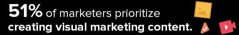 Logo Designers 51% Marketers Prioritize Creating Visual Content