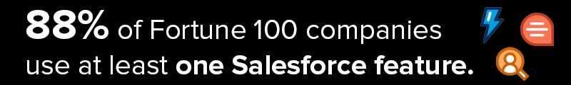 Salesforce Commerce Cloud Agencies Help 88% Of Fortune 500 Companies Use Salesforce