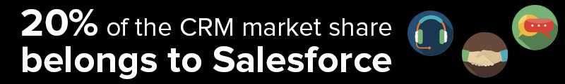 Salesforce Developers Hold 20% CRM Market Share