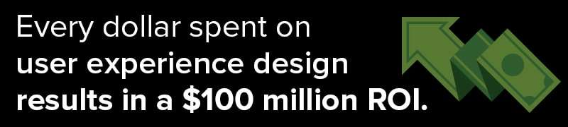 UX Design Increases ROI