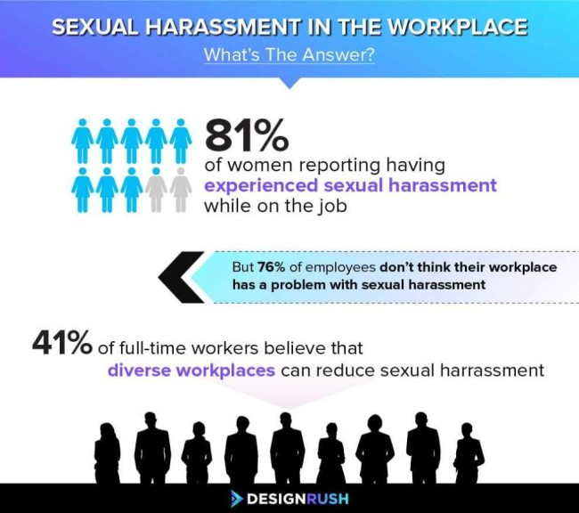 Sexual Harassment Infographic Business Leadership