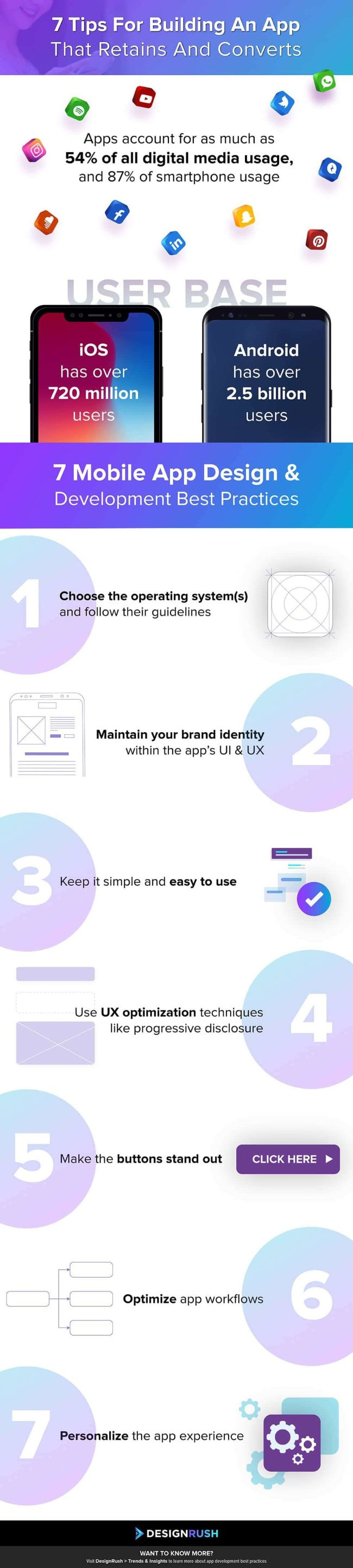 7 Tips To Build A Successful Mobile App - Infographic