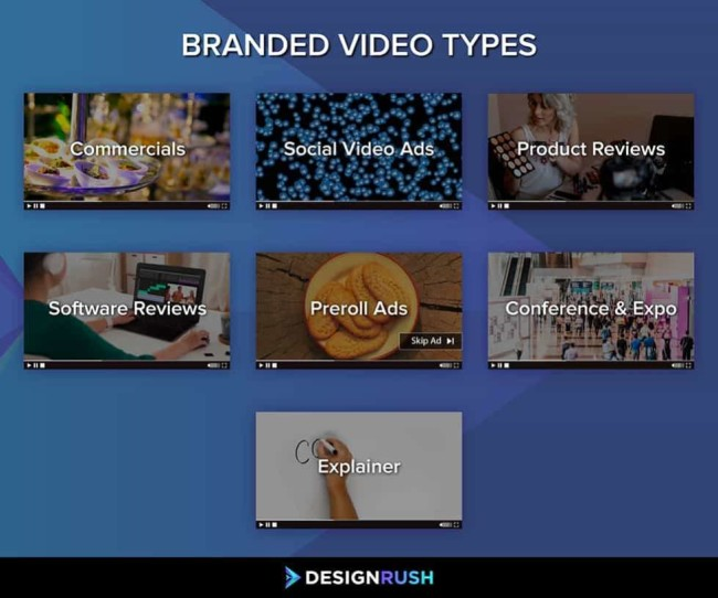 Overview of Branded Video Types Including Explainer Video