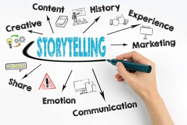 Brand awareness strategies: storytelling